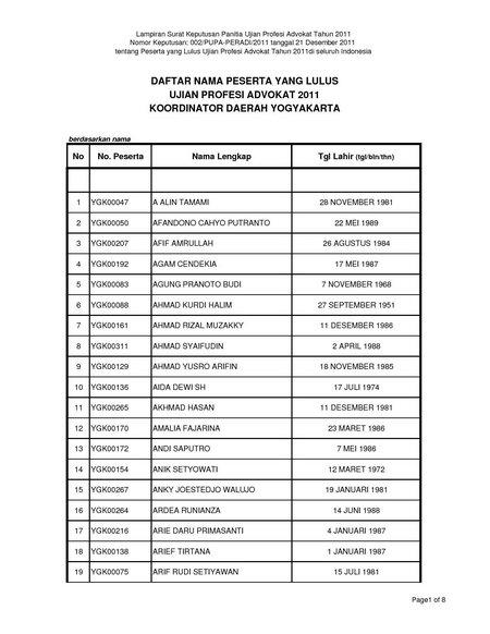 YOGYAKARTA-page-001