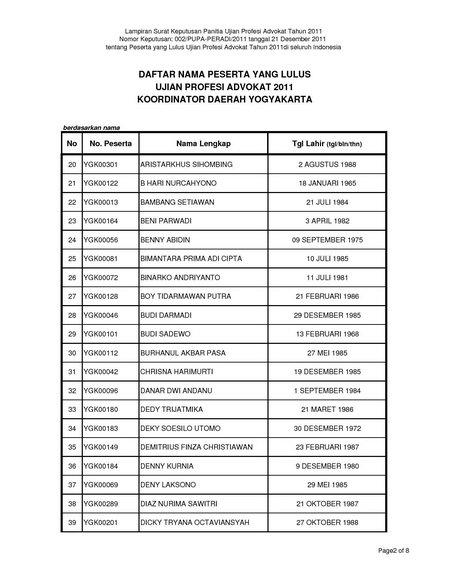 YOGYAKARTA-page-002