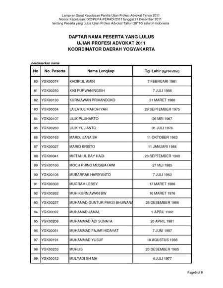 YOGYAKARTA-page-005