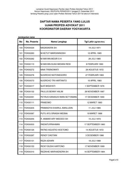 YOGYAKARTA-page-006