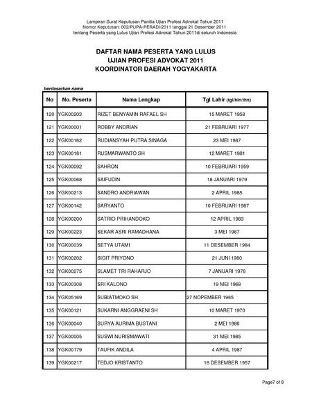 YOGYAKARTA-page-007