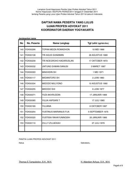 YOGYAKARTA-page-008